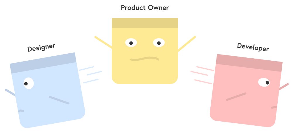 Illustration of a designer, product owner, and a developer running away  from each other
