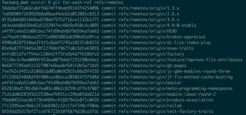 output of running git for-each-ref refs/remotes