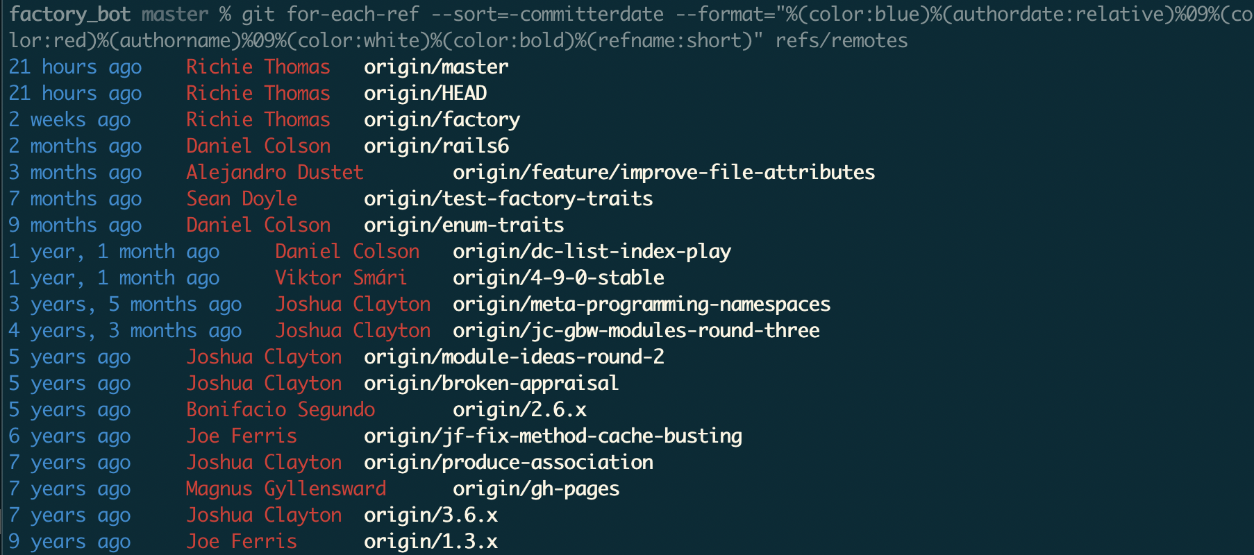 output of running git for-each-ref refs/remotes with --format and --sort options