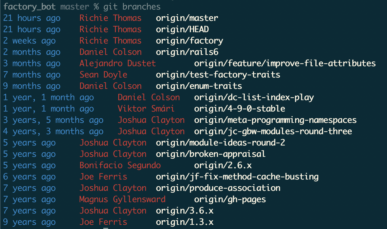 output of running git branches