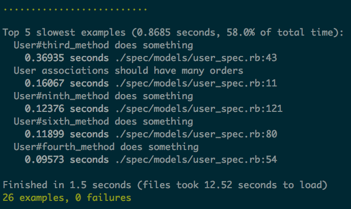 Test Suite RSpec Profile Output - 26 examples, 0 failures, Finished in 1.5 seconds - Top 5 Slowest examples (0.8685 seconds, 58.0% of total time