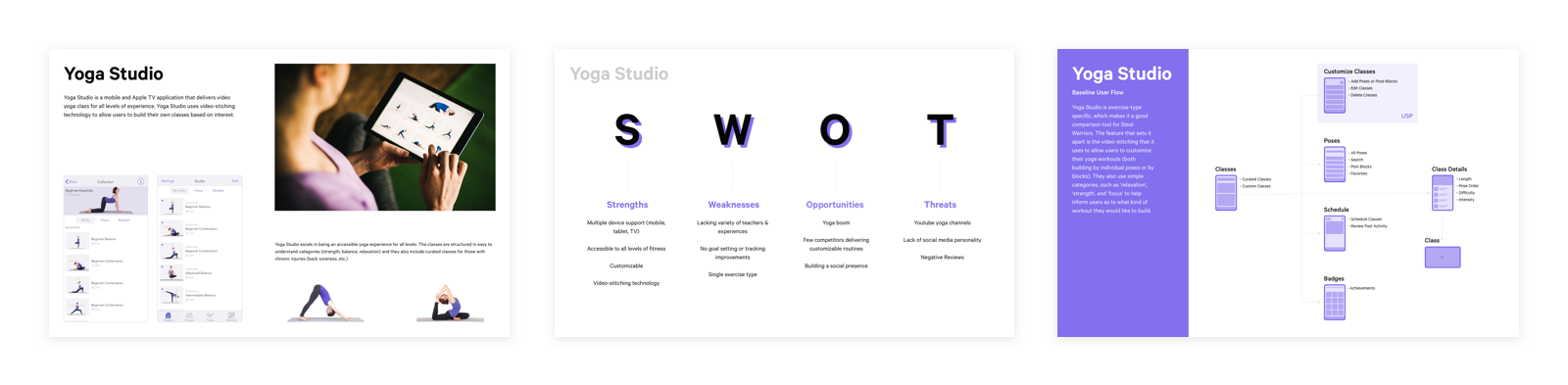 Presentation pages showcasing research outcomes from investigating  Yoga Studio