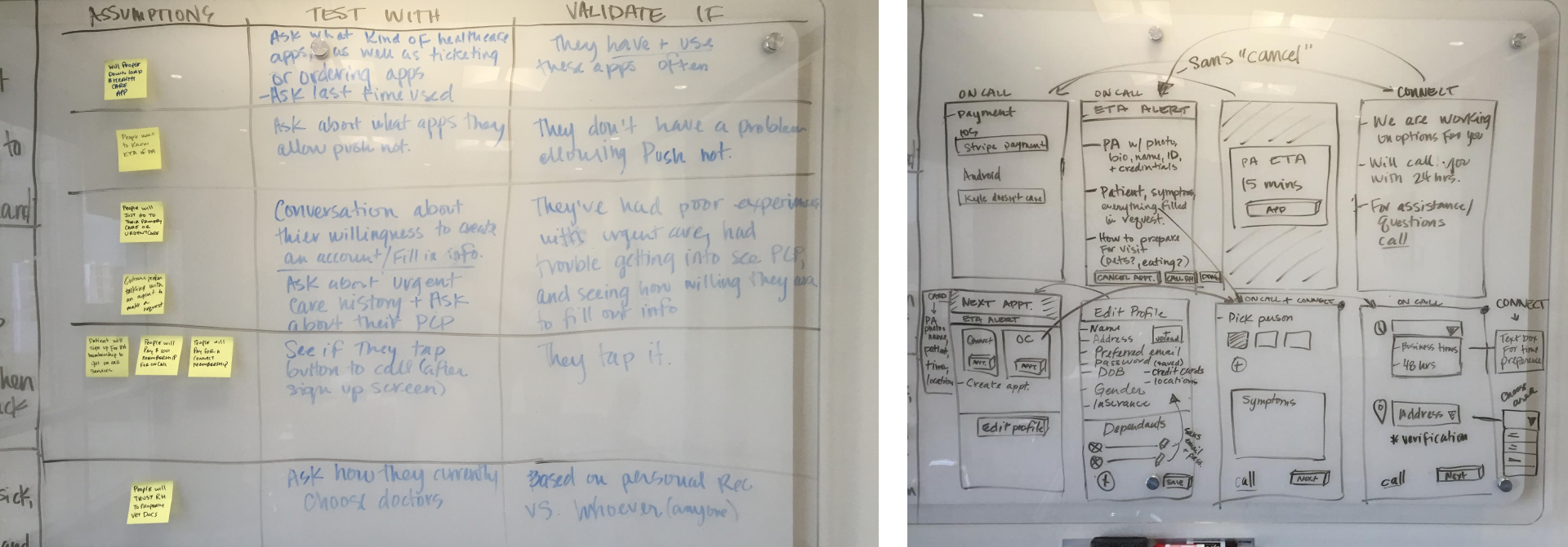 Photos from the product design sprint