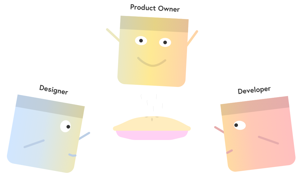 Illustration of a designer, product owner and developer running towards a pie